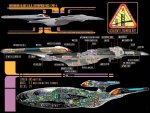Starship USS Enterprise - Layout Blueprint