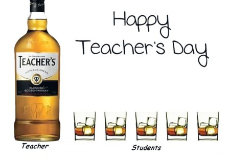 Happy Teacher Day - abstract, teacher, happy, day