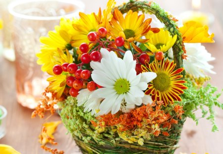 Beautiful Flower Wallpapers For You: Flowers Basket Wallpaper