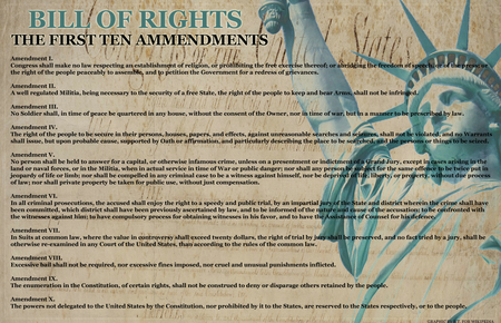 Bill of Rights - endowed, human rights, by birth, freedoms