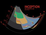 The Architecture of Inception